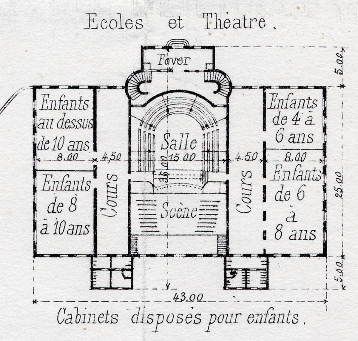 Plan du théâtre et des écoles en 1880, extrait d'une planche imprimée par Thierr