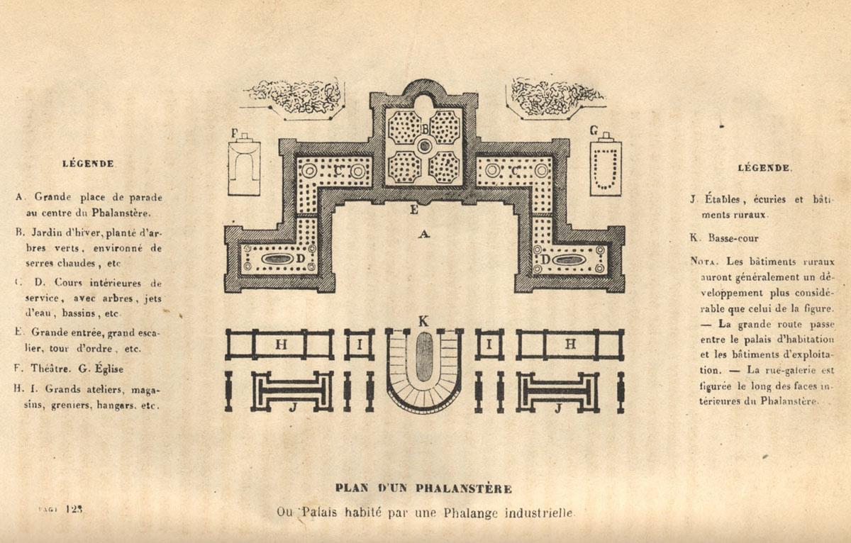La gravure représente le plan d'un phalanstère suivant la description de Charles