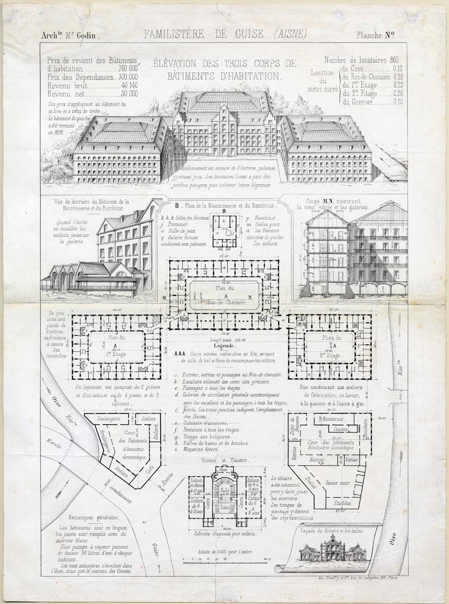 Le plan décrit les construction réalisées et projetées du Familistère.