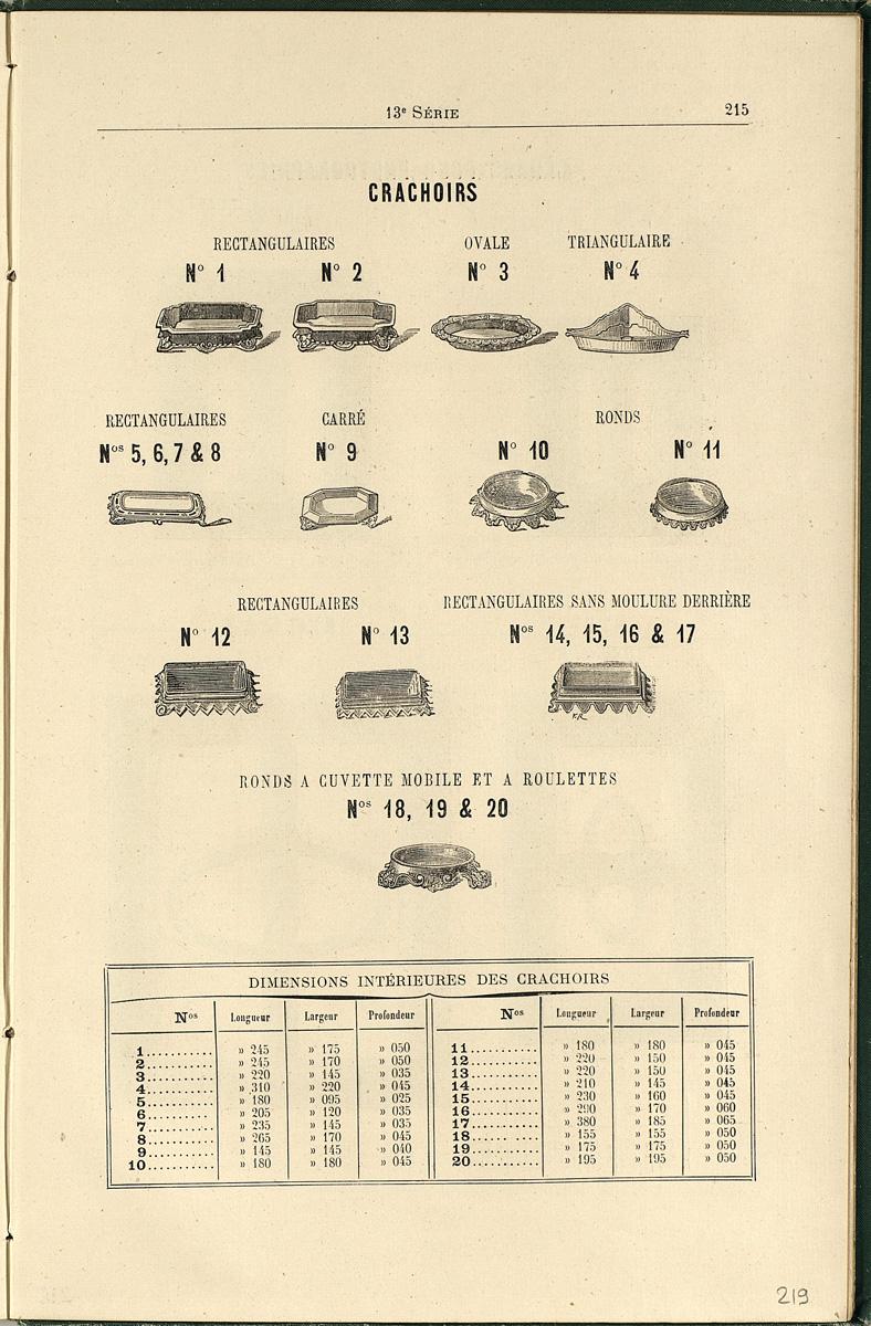 Vue d'une page de l'album de 1887 de la Société du Familistère montrant les crac