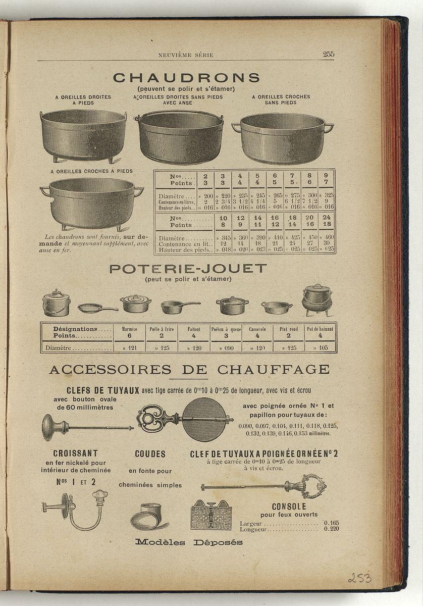Vue d'une page de l'album de 1909 montrant les poteries jouets