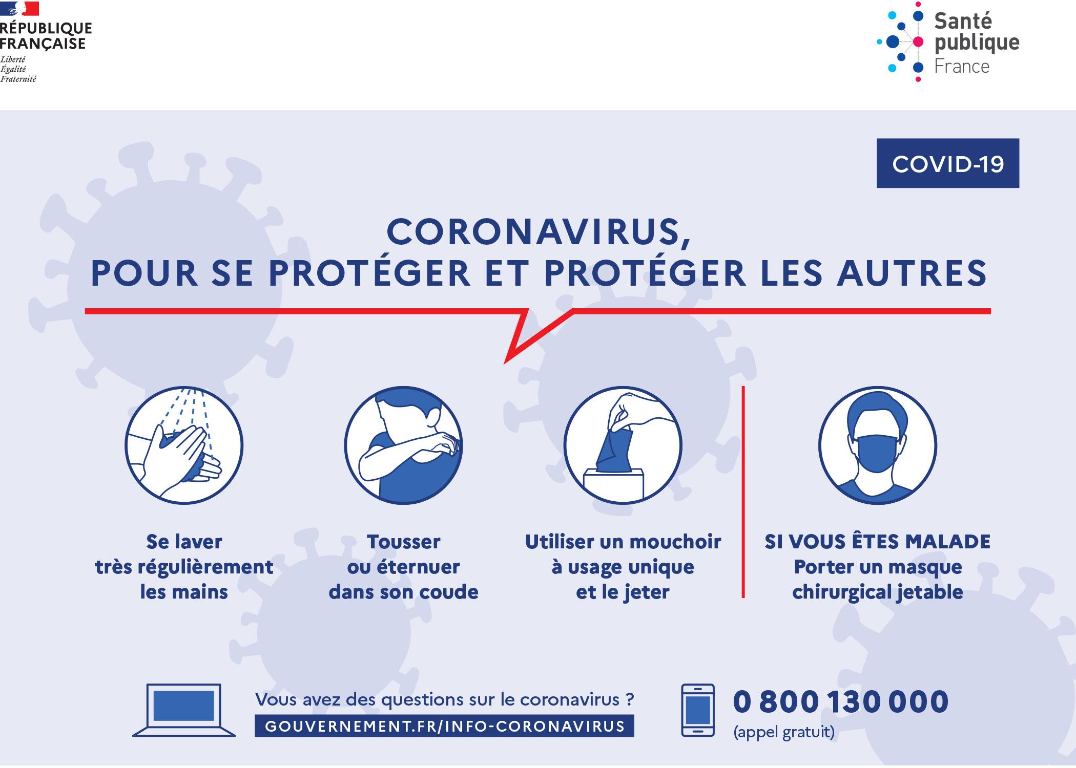 Consignes sanitaires liées au Covid-19